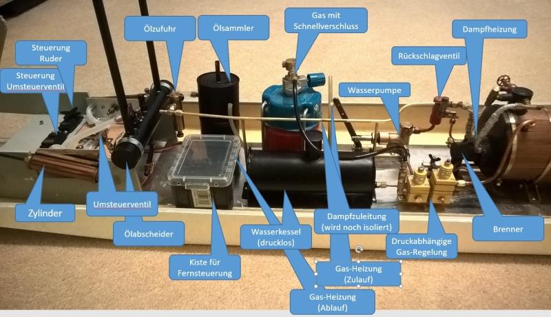 Plastik-Modellbau meets Dampfmaschine: Die Chaperon als Bausatz - Seite 2 Dampfmaschine-erlc3a4uterung